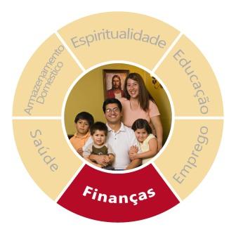 ciclo da autossuficiencia financas